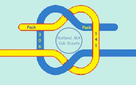Pack knot